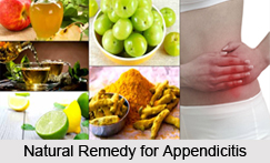 Natural Remedy for Appendicitis, Indian Naturopathy