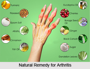 Natural Remedy for Arthritis, Indian Naturopathy