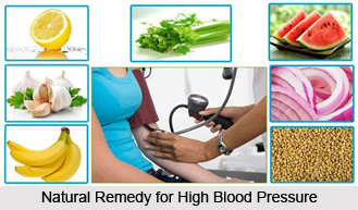 Natural Remedy for High Blood Pressure, Indian Naturopathy