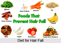 Natural Remedy for Hair Fall, Naturopathy