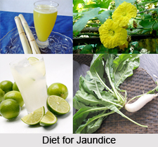 Natural Remedy for Jaundice, Indian Naturopathy