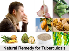Natural Remedy for Tuberculosis, Indian Naturopathy