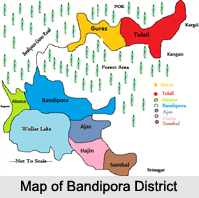 Bandipora District, Jammu and Kashmir