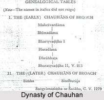 History of Bargarh