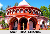 Museums of South India