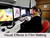 Film Making in India