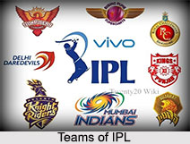 Teams in Indian Premier League