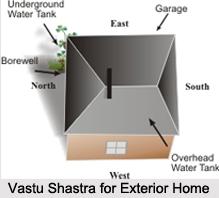 Vastu Shastra for Exterior Home