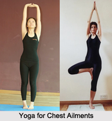 Yoga for Chest Ailments, Yoga