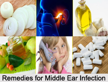 Middle Ear Infection, Naturopathy
