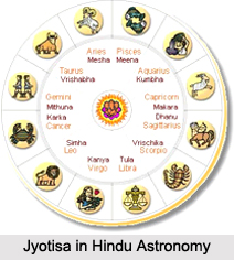 Jyotisa in Hindu Astronomy