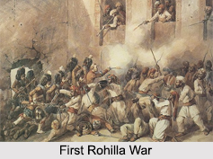 History of Bareilly