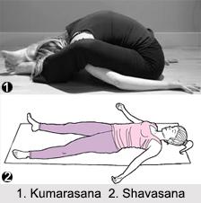 Cultural Asanas, Yoga