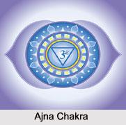 Ajna Chakra, Kundalini Chakra