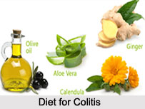 Colitis, Naturopathy