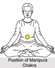 Manipura Chakra, Kundalini Chakra