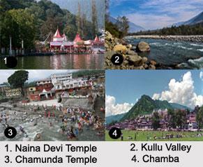 Himachal Pradesh, Indian State