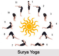 Surya Yoga, Types of Yoga