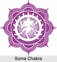 Soma Chakra, Yoga