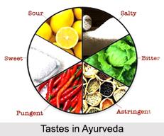 Tastes in Ayurveda