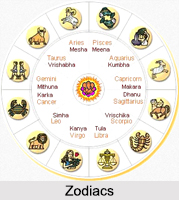 Capricorn Travel Horoscope