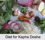 Kapha Dosha, Tridosha in Ayurveda