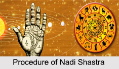 Nadi Shastra, Astrology