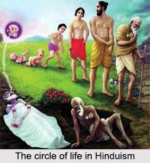 Mrityu, Death, Indian Puranas