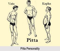Pitta Personality, Tridosha in Ayurveda