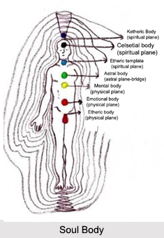 Soul Body, Bodies and Chakras