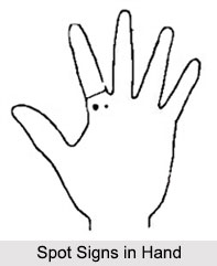 Spot Signs in Hand, Palmistry