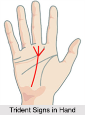 Trident Signs in Hand, Palmistry
