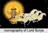 Lord Surya, Hindu Gods