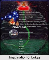 Bhuvar-Loka, Celestial World, Hinduism