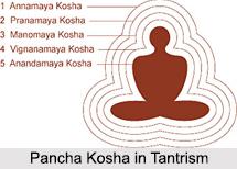 Brahma-Para in Tantrism