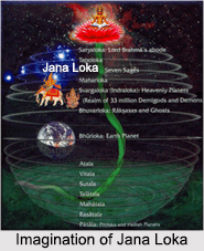 Jana Loka, Celestial World, Hinduism