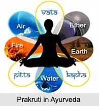 Prakruti in Ayurveda