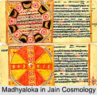 Madhyaloka, Middle World, Jain Cosmology