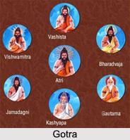 Gotra in Hinduism