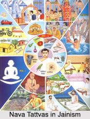 Nav Tattvas in Jainism