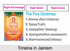 Triratna in Jainism