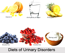 Urinary Disorders, Common Ailments
