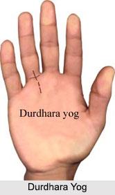 Durdhara Yog, Palmistry