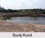 Faridabad, Haryana