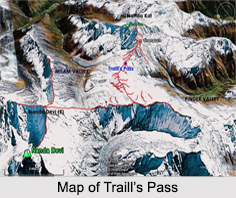 Traill's Pass, Himalayan Mountain Range