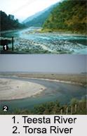 Tributaries of Brahmaputra River