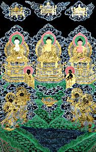 Lokapala, Hindu Gods Of Direction