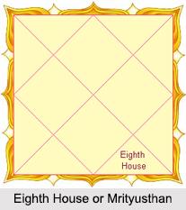 Eighth House or Mrityusthan, Horoscope