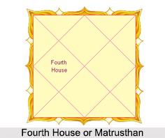 Fourth House or Matrusthan, Horoscope