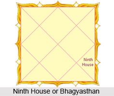 Ninth House or Bhagyasthan, Horoscope